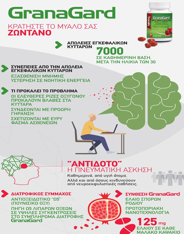 infographic1_granagard