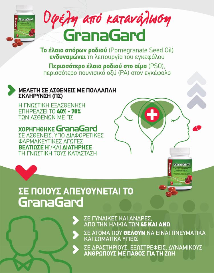 infographic2_granagard